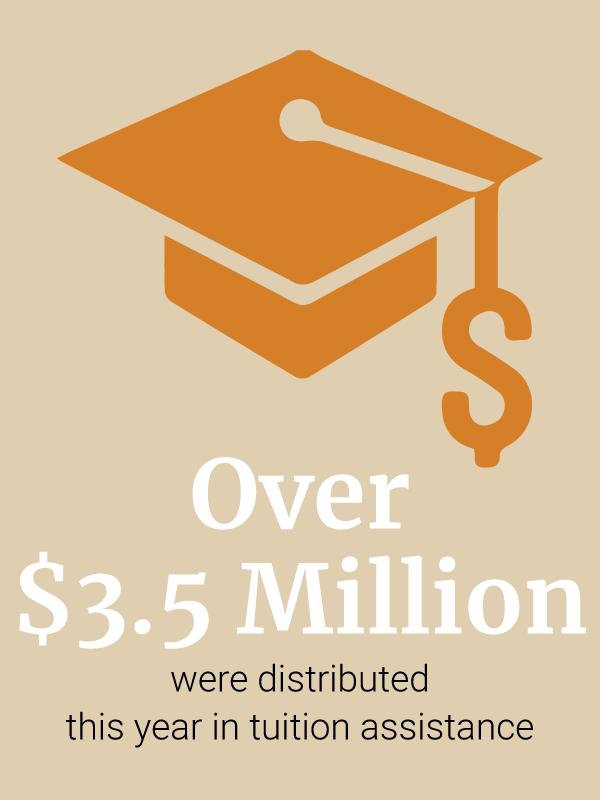 Saint Francis High School - Tuition & Financial Aid